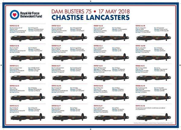 Dambusters Aircraft Aircrew Poster