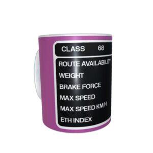 TPE Pink Class 68 Data Panel Mug